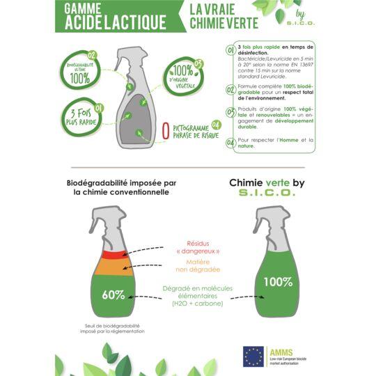 12 X Spray Virucide Bio - Fabriqué In France
