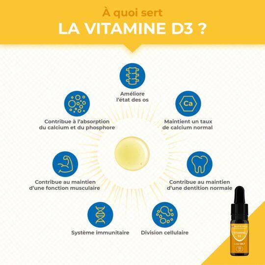 Vitamines D3 K2 MK7 NUTRIMEA