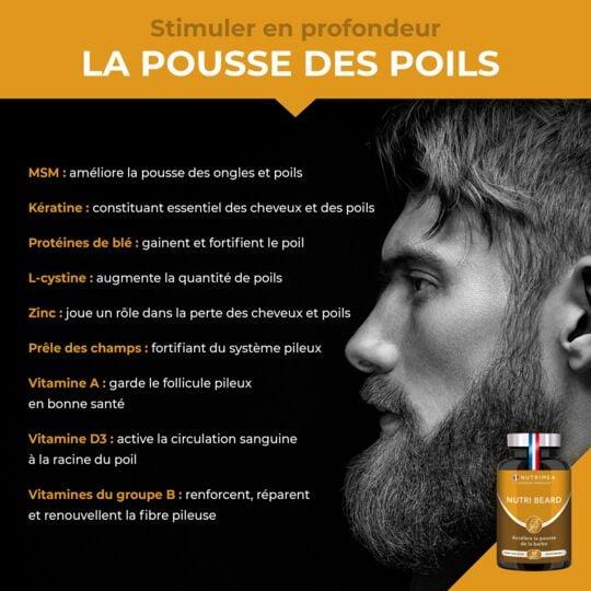 Complément Alimentaire pour la pousse de la barbe - Nutribeard NUTRIMEA